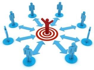Network Marketing MLM Leads